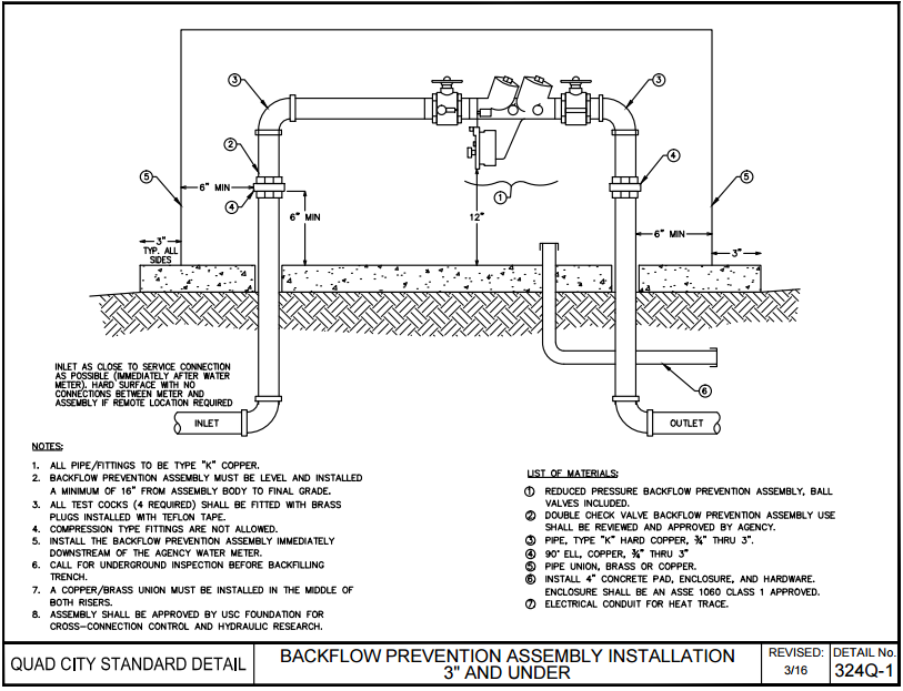 Backflow Prevention – City of Prescott